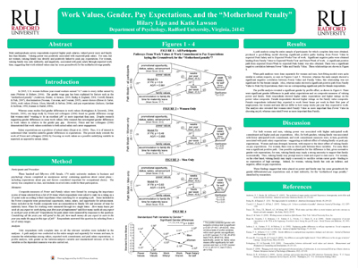 Southeastern Psychology Association Presentation-2008